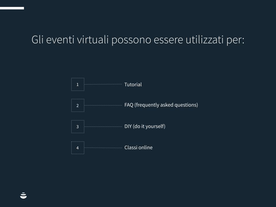 Infografica: I virtual event possono essere utilizzati per tutorials, FAQ, DIY e classi online