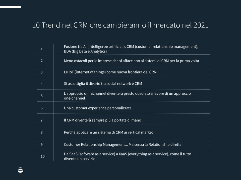 """Infografica : """"10 Trend di CRM che cambieranno il mercato nel 2021"""""""