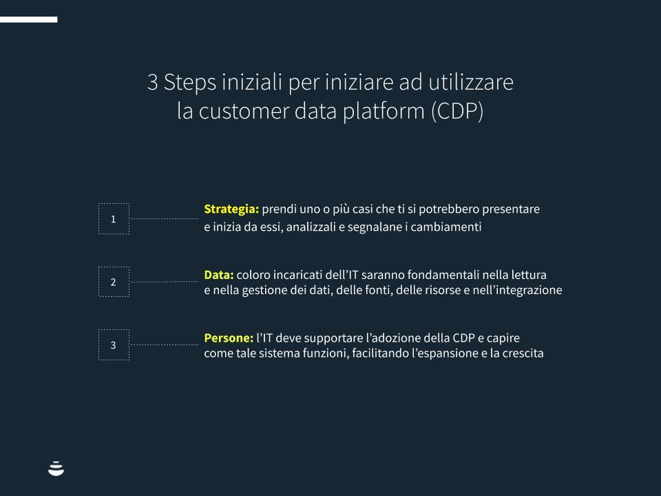 NFOGRAFICA: 3 Steps iniziali per iniziare ad utilizzare la customer data platform (CDP)