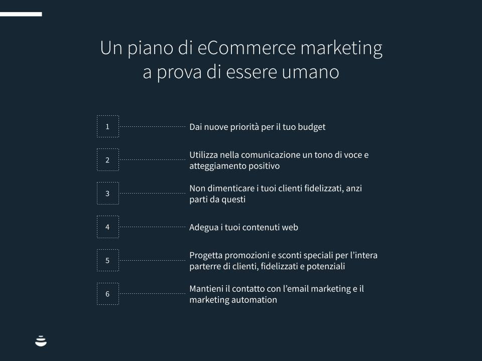 eCommerce marketing plan a prova di essere umano