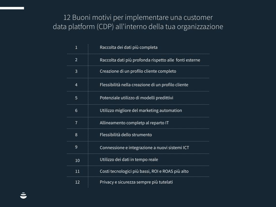 12 Buoni motivi per implementare una customer data platform (CDP) all'interno della tua azienda