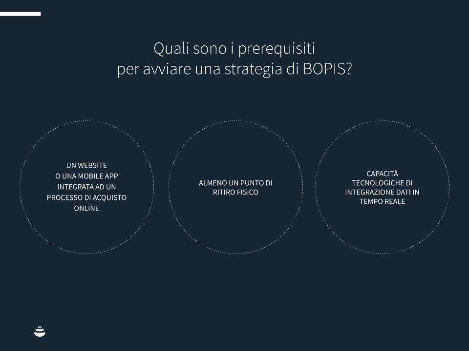 Quali sono i prerequisiti per avviare la strategia di BOPIS?
