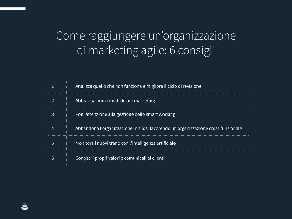 Infografica: Come raggiungere un'organizzazione di marketing agile: 6 consigli