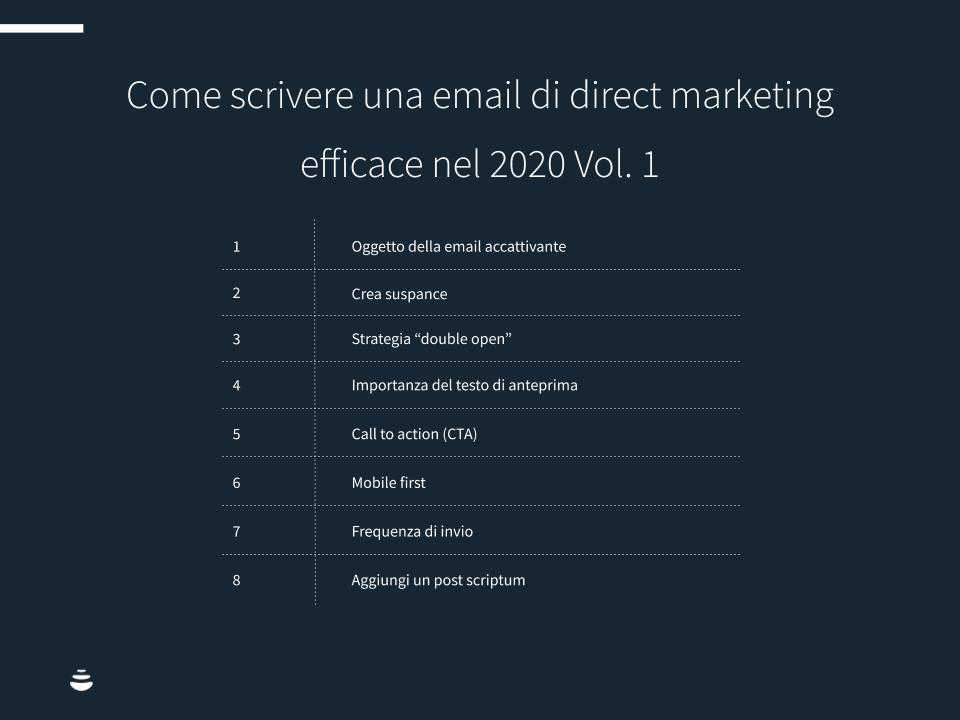 [AML] - email1