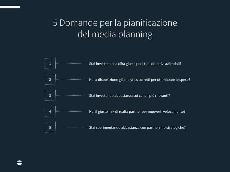[AML]-media-planning-chart1fix