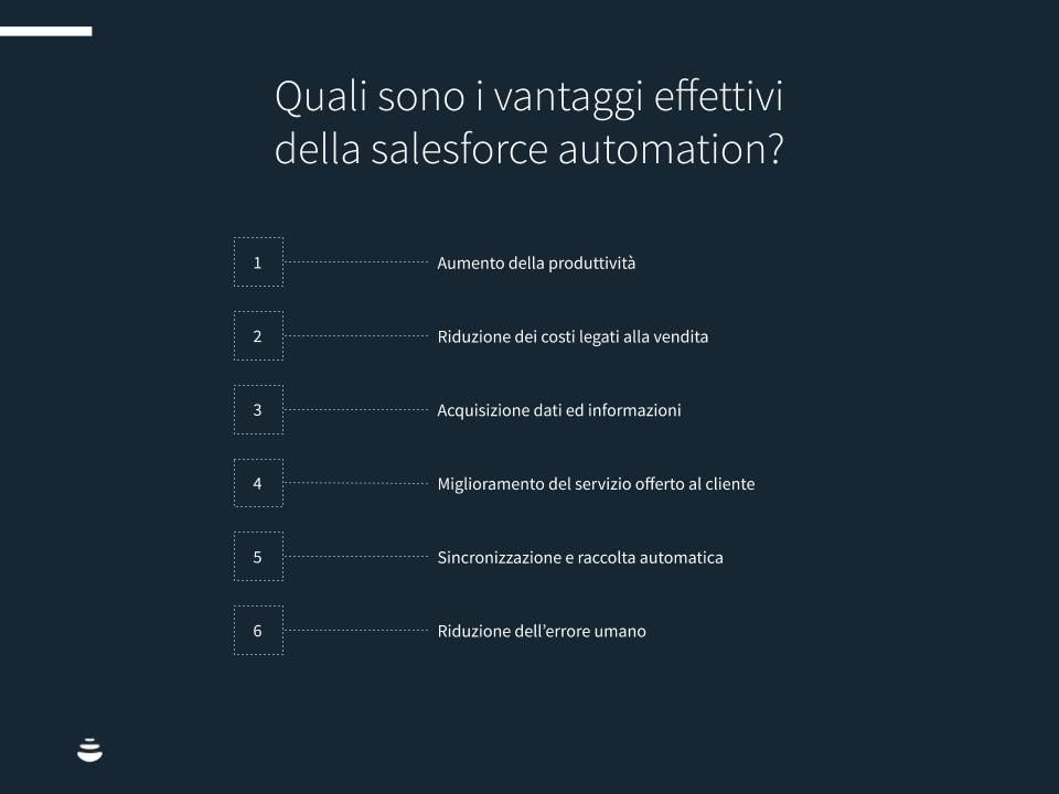 [AML]-salesforce-automation-chart1