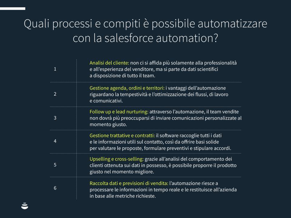 [AML]-salesforce-automation-chart2