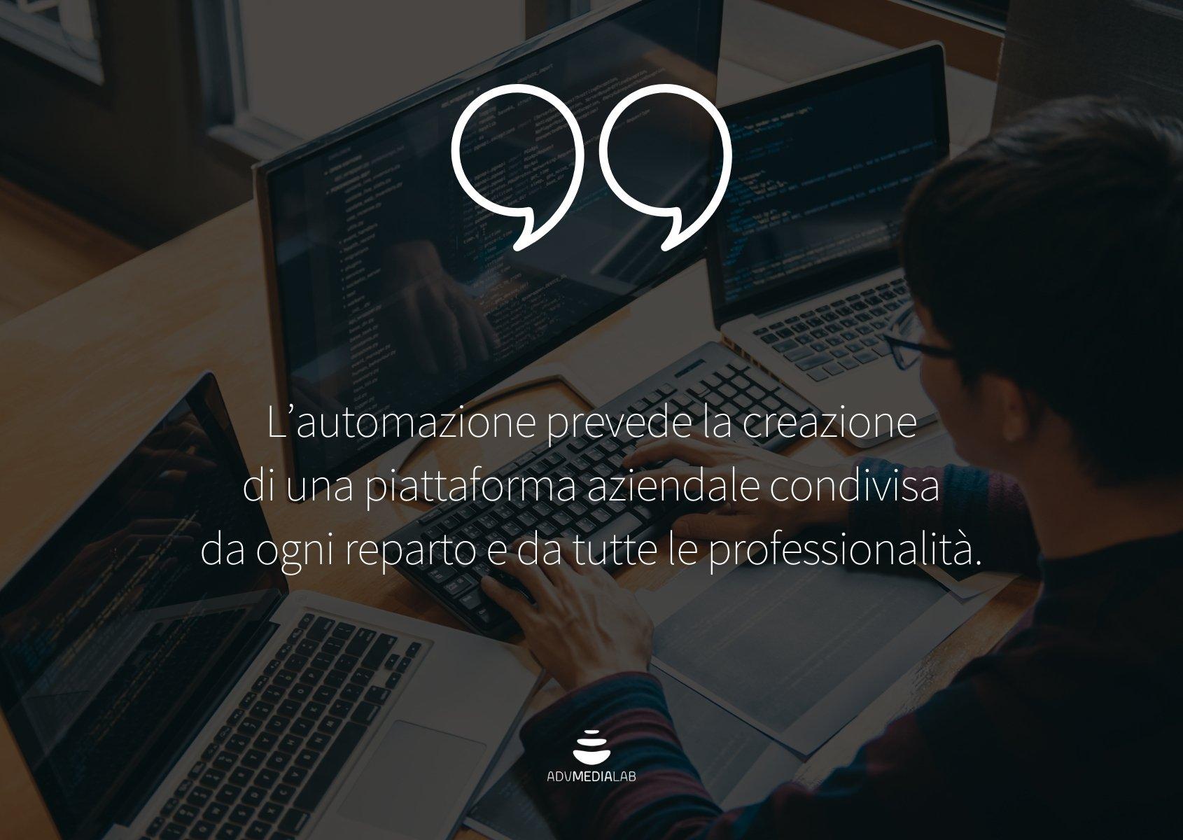 [AML]-salesforceautomation-cit1