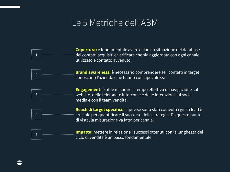 ABM-metriche-strategia-chart1