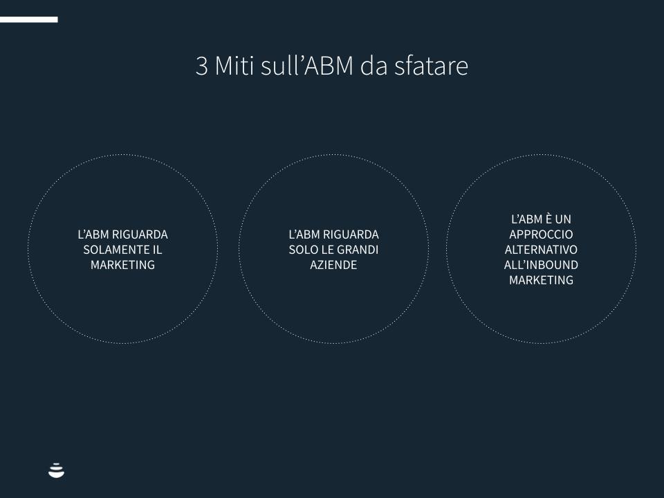 ABM-metriche-strategia-chart2