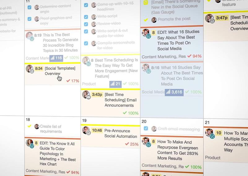 "CoSchedule: il primo ""marketing calendar"" per la gestione smart di blog e social media"