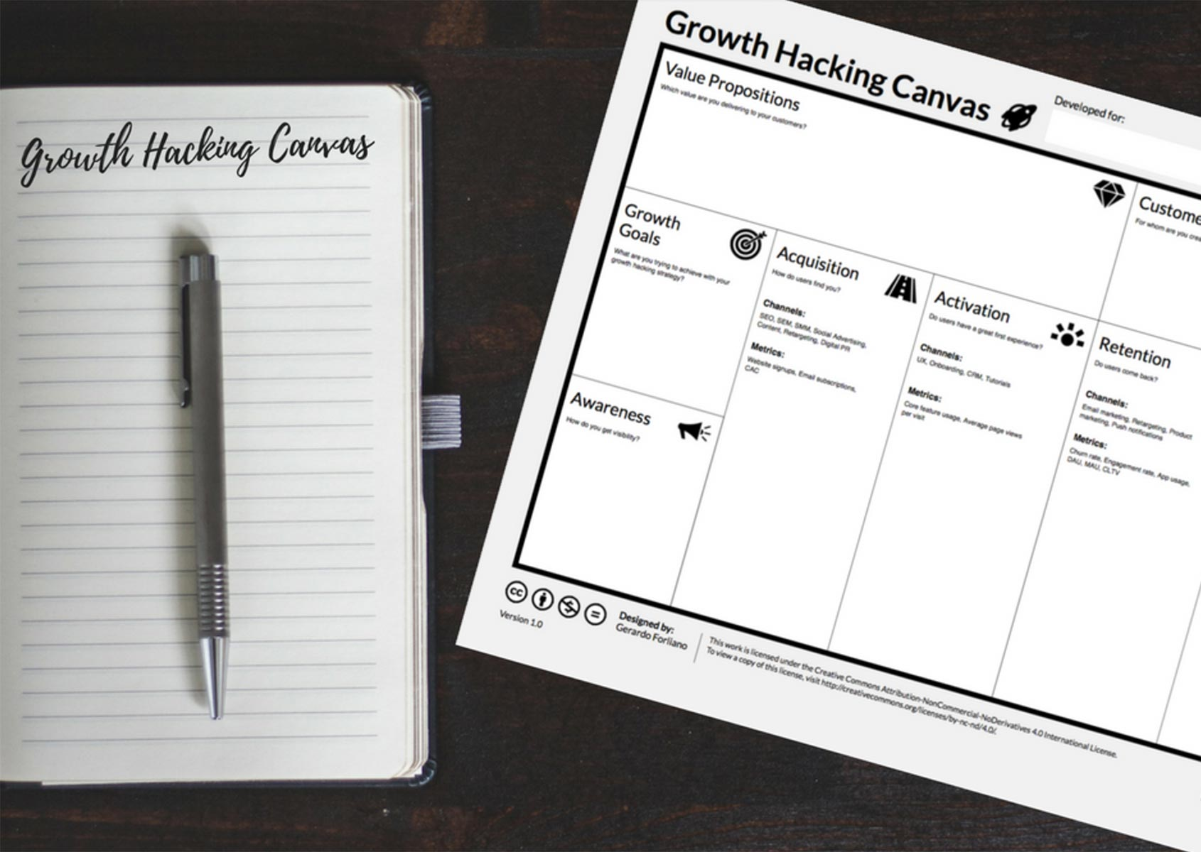 growth hacking canvas