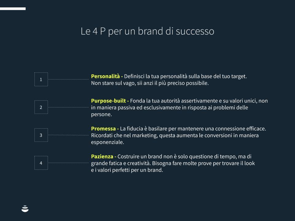 Brand-marketing-chart1