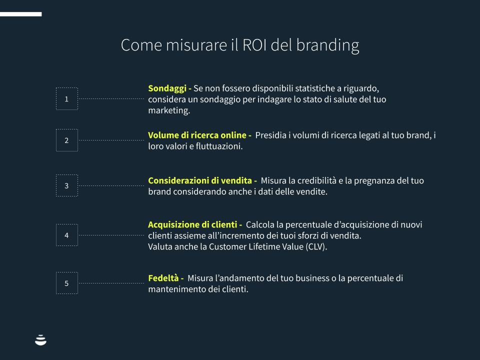 Brand-marketing-chart2