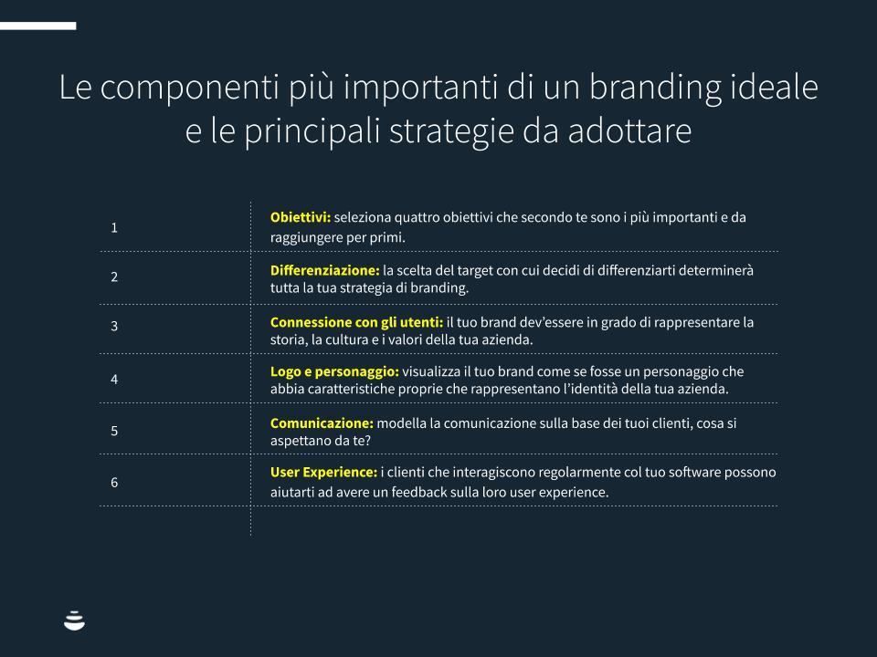 Branding-b2b-saas-chart3