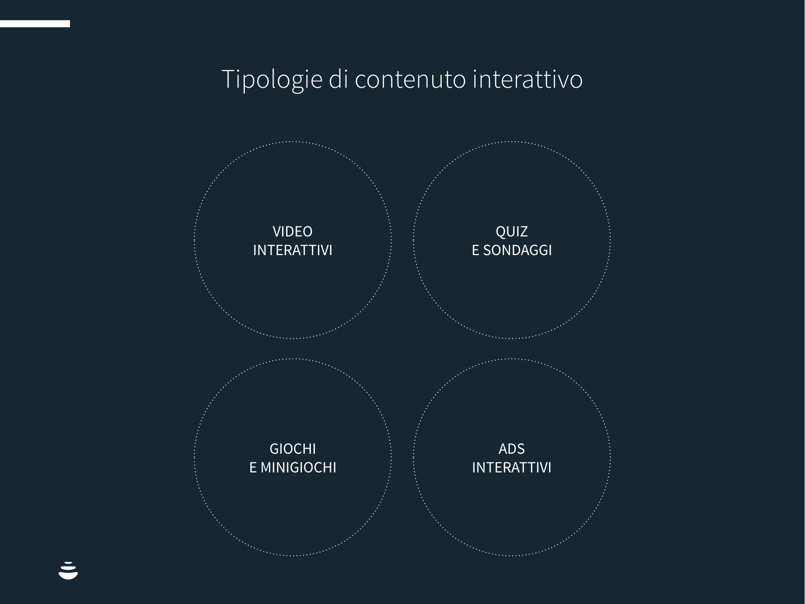 CONTENT MARKETING INTERATTIVO