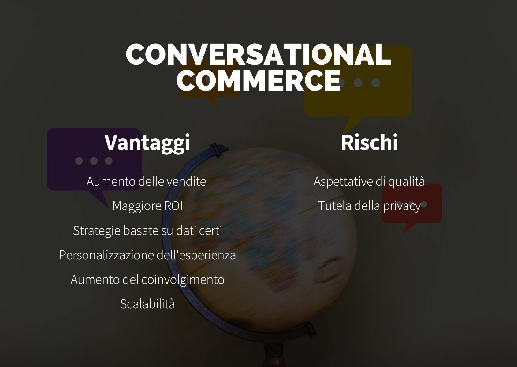 CONVERSATIONAL COMMERCE COSA SIGNIFICA E COME APPPLICARLO (1)