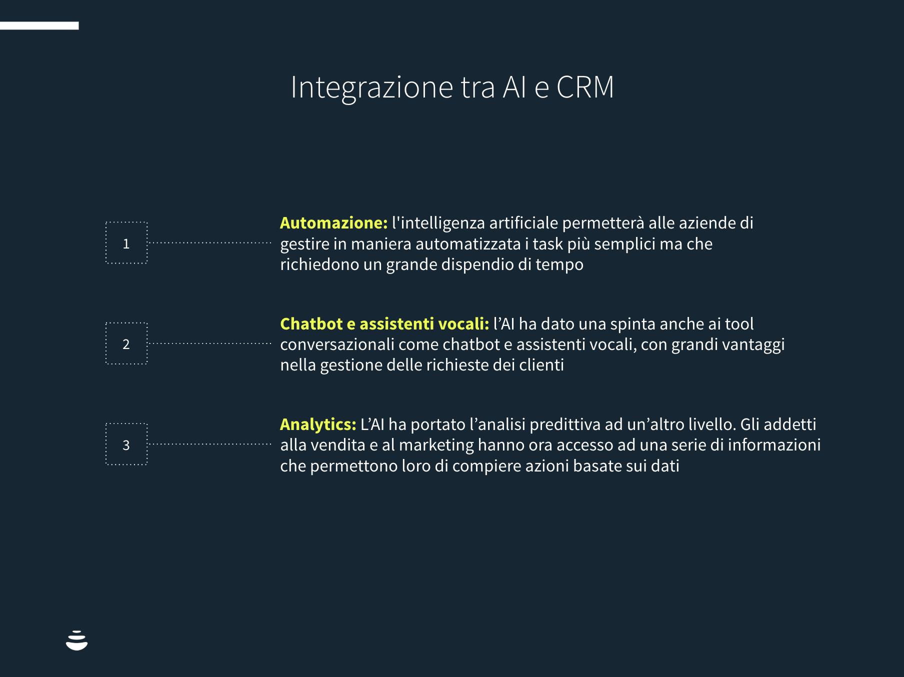 CRM trend - AI