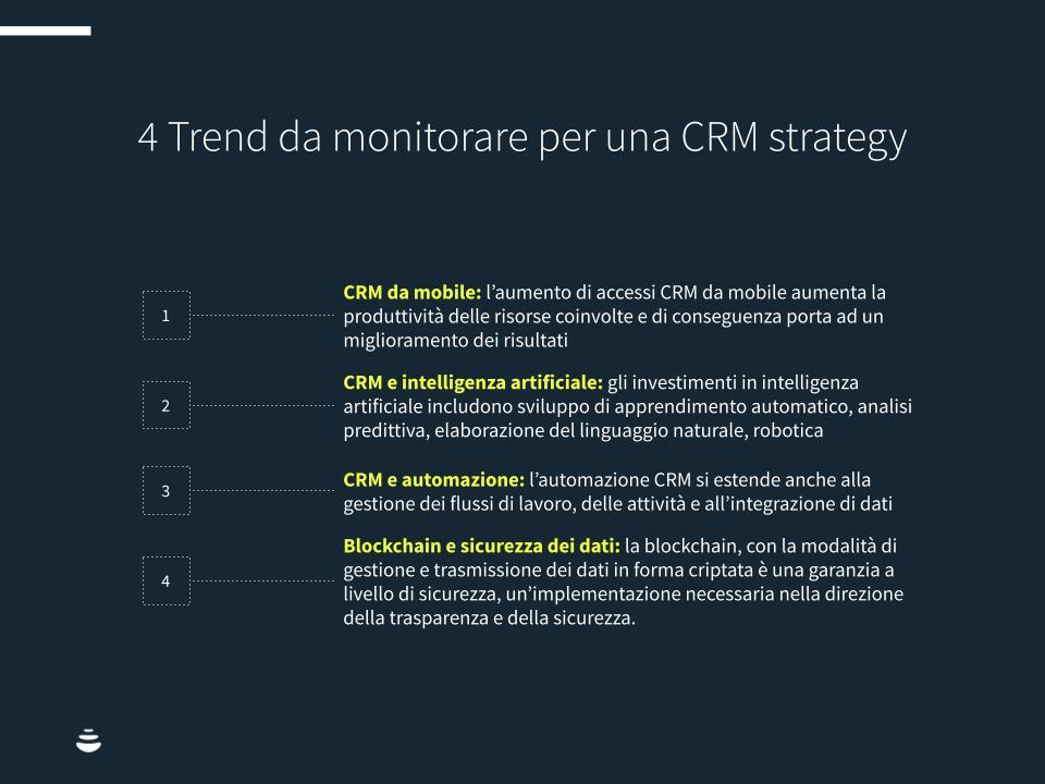 CRM-2021-chart1