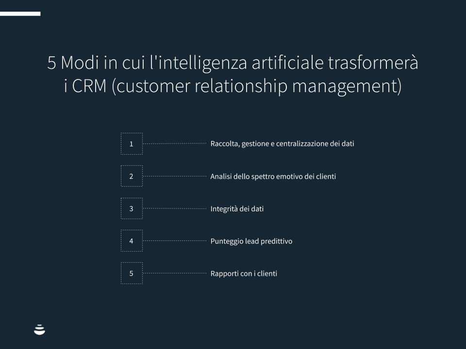 Infografica: 5 Modi in cui l'intelligenza artificiale trasformerà i CRM