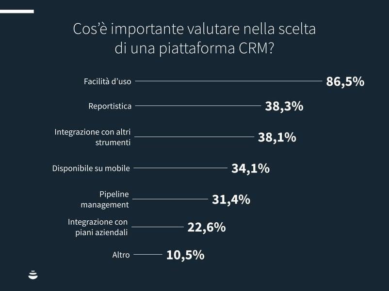 CRM-partner-2021-chart1-fix