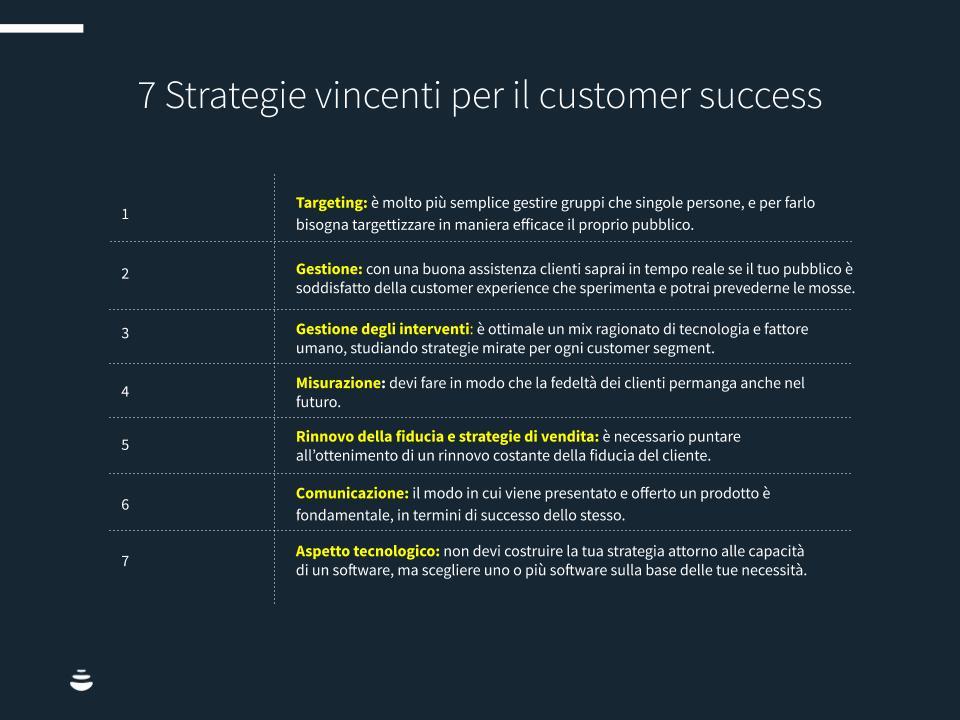 CSM-fattori-chiave-chart2