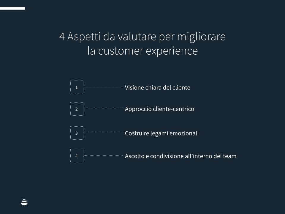 Infografica dei 4 aspetti per migliorare la customer experience