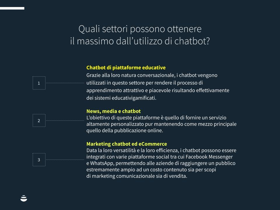 Infografica: quali settori possono ottenere il massimo dall'utilizzo di chatbot?