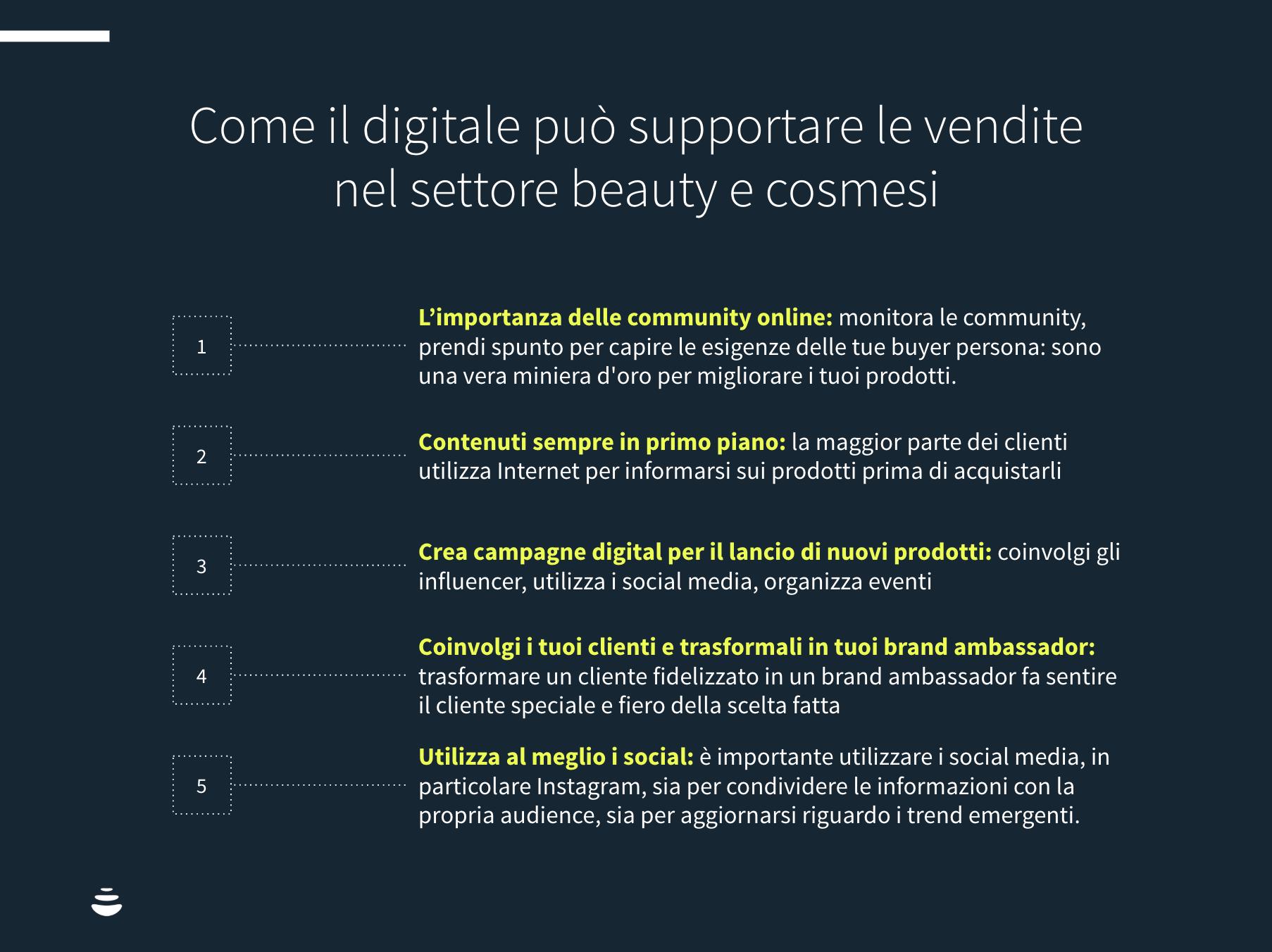 Come il digitale può supportare le vendite nel settore beauty e cosmesi_