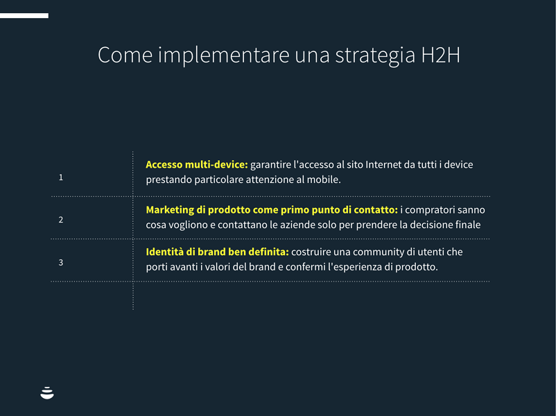 Come implementare strategia H2H