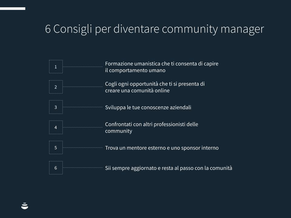 Community-manager-chart1