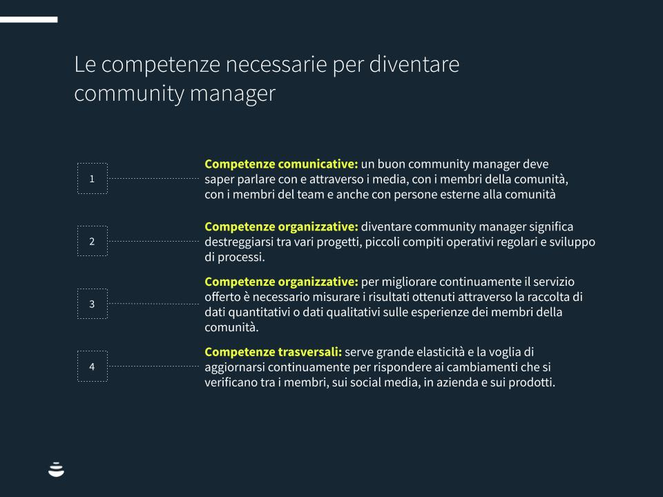 Community-manager-chart2