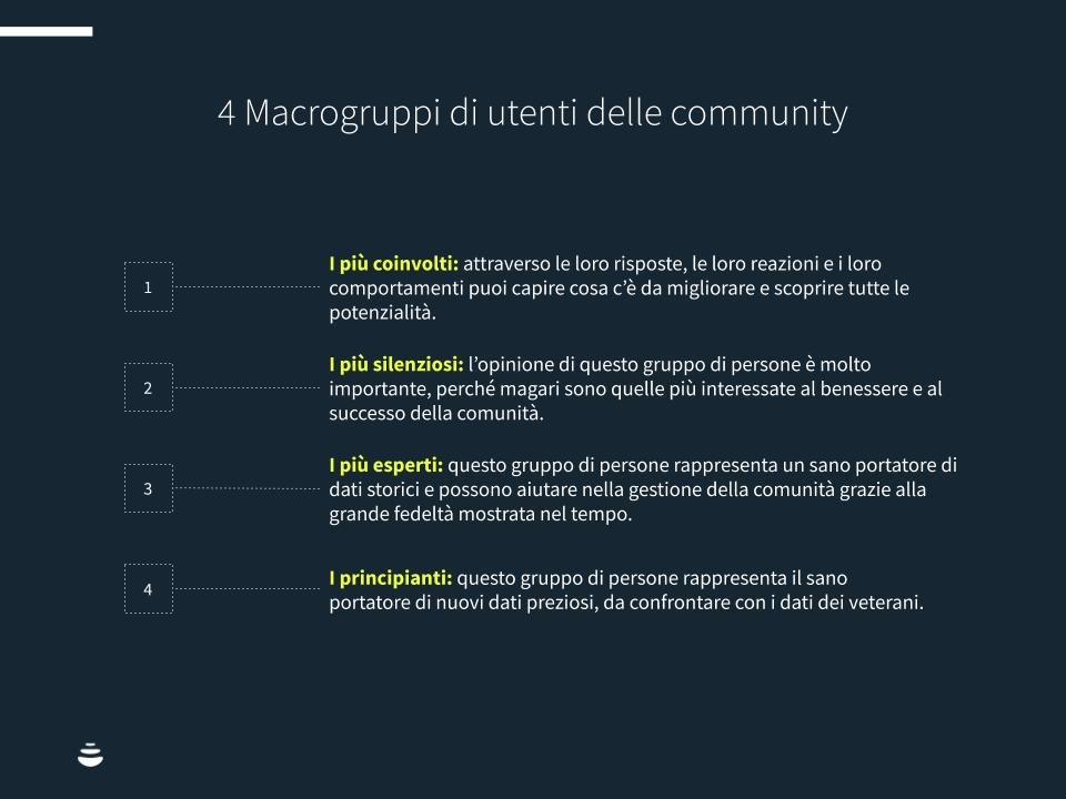 Community-manager-chart3