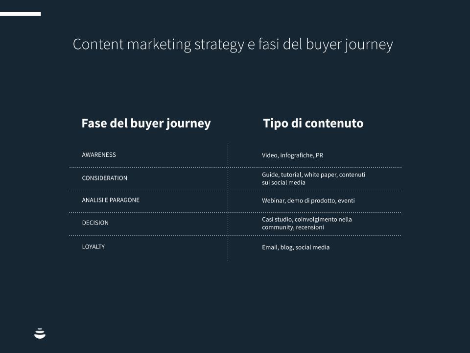 Content-mkt-crescere-azienda-chart1