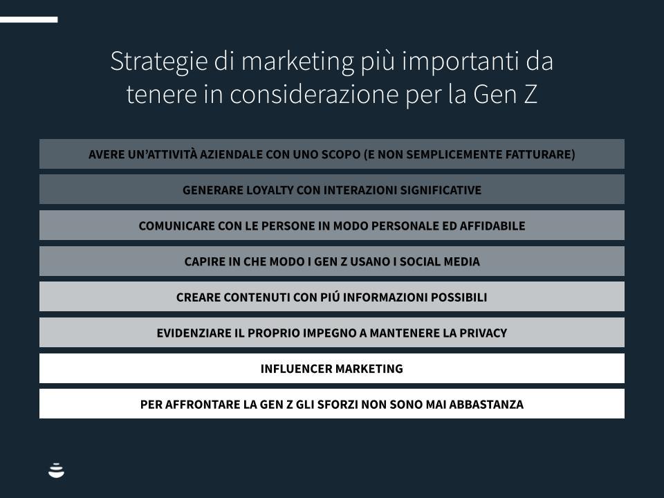 Cosmesi-genz-chart3