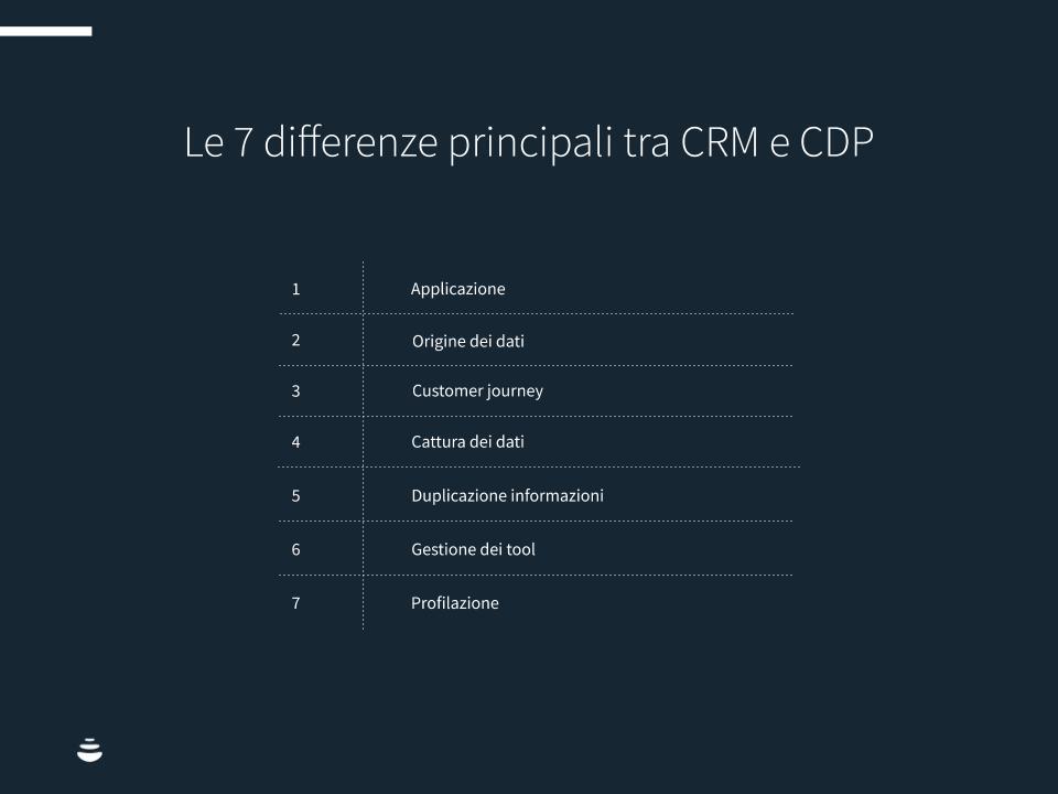 Infografica: Le 7 differenze principali tra CRM e CDP