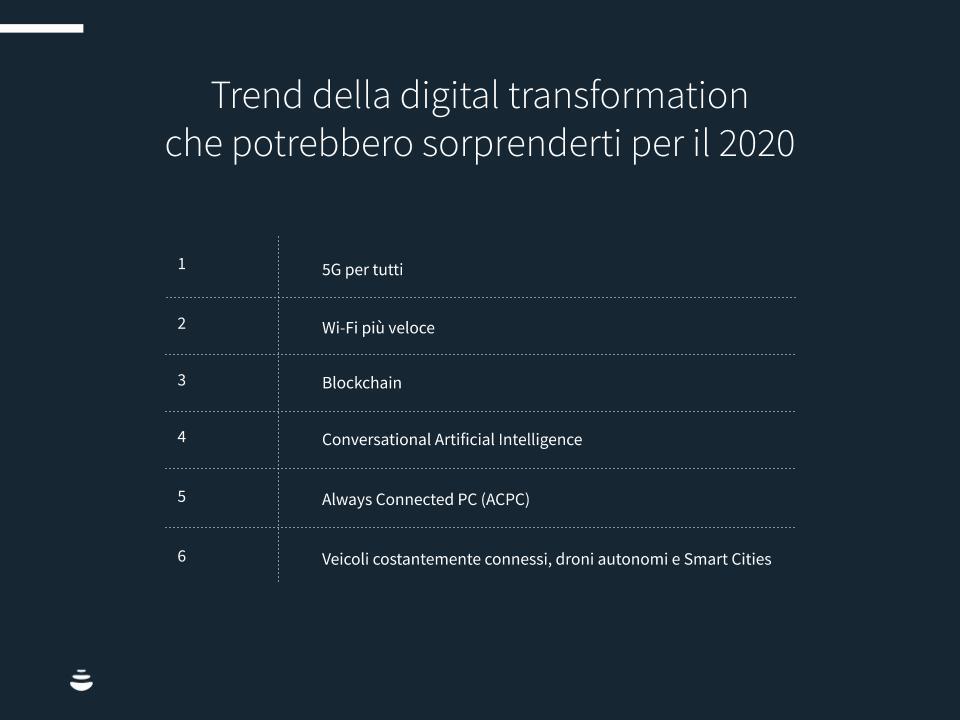 Digital-t-2020-chart2
