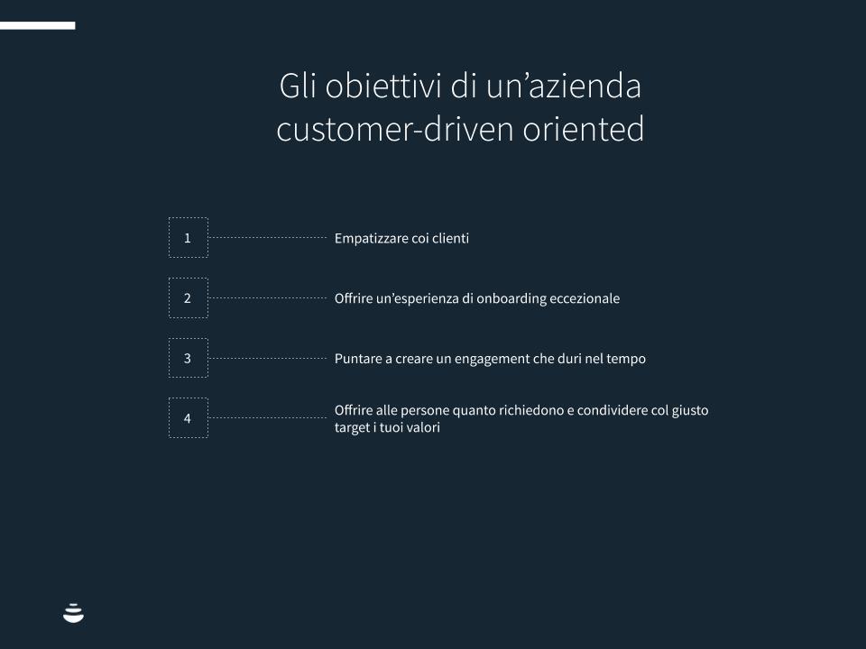 Digital-transf-c-driven-Chart2