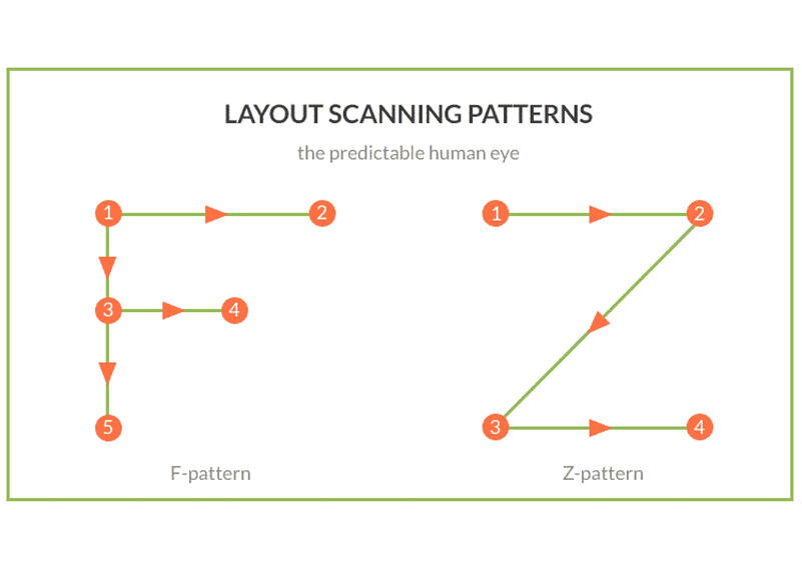 Eye Tracking e neuromarketing - 4