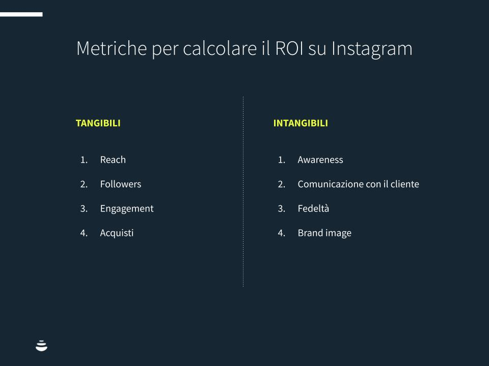 Instagram-roi-chartq
