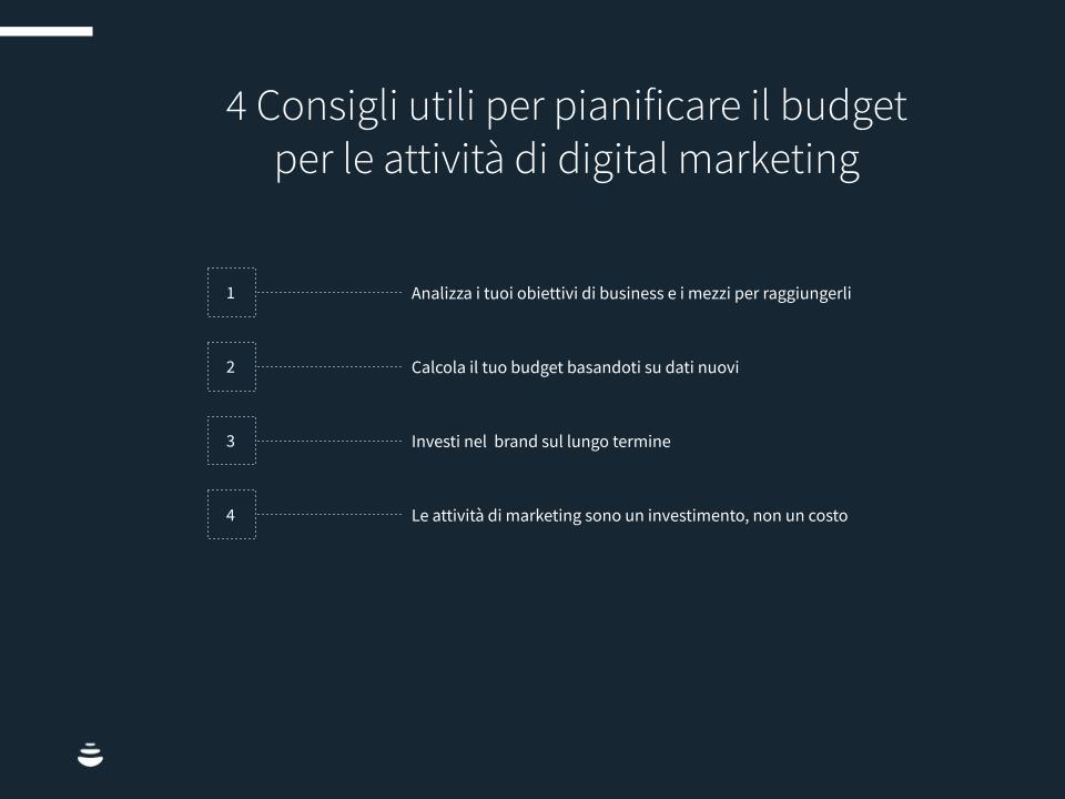 Investimenti-e-piano-marketing-per-il-2021-chart1