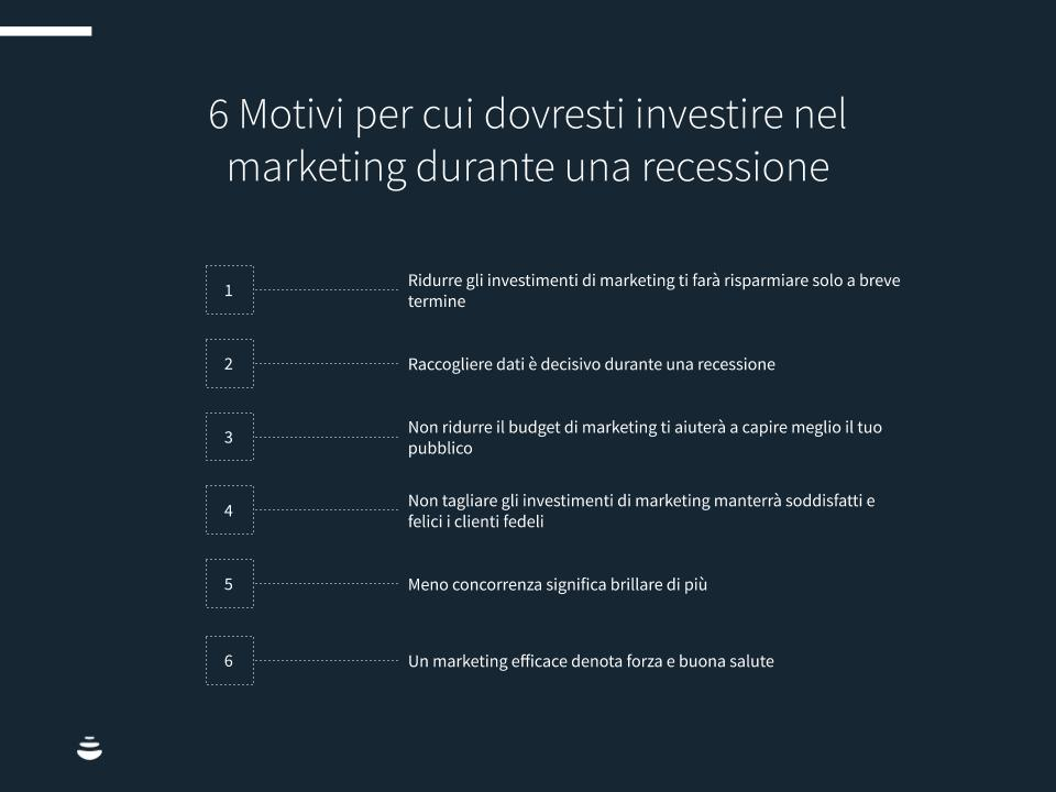 Investimenti-mktg-recessione-Infografica