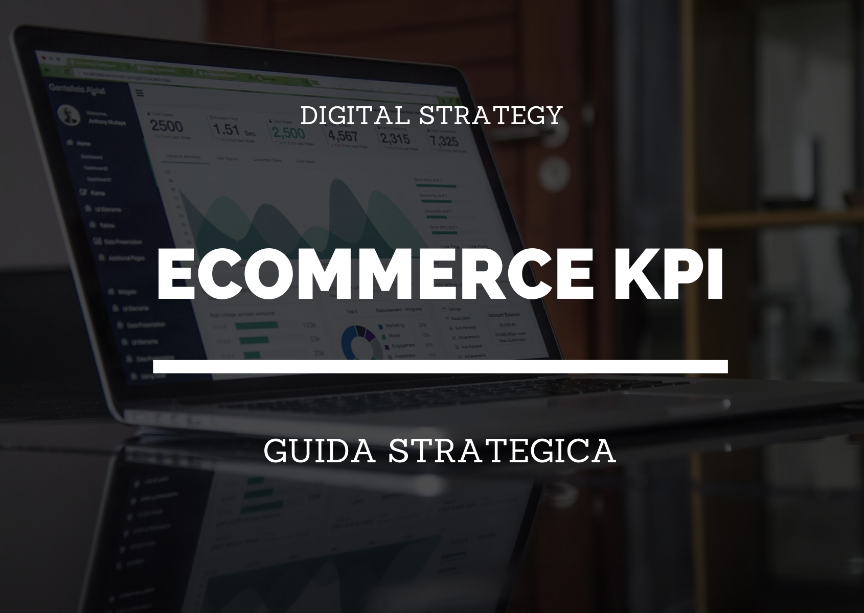 KPI Header