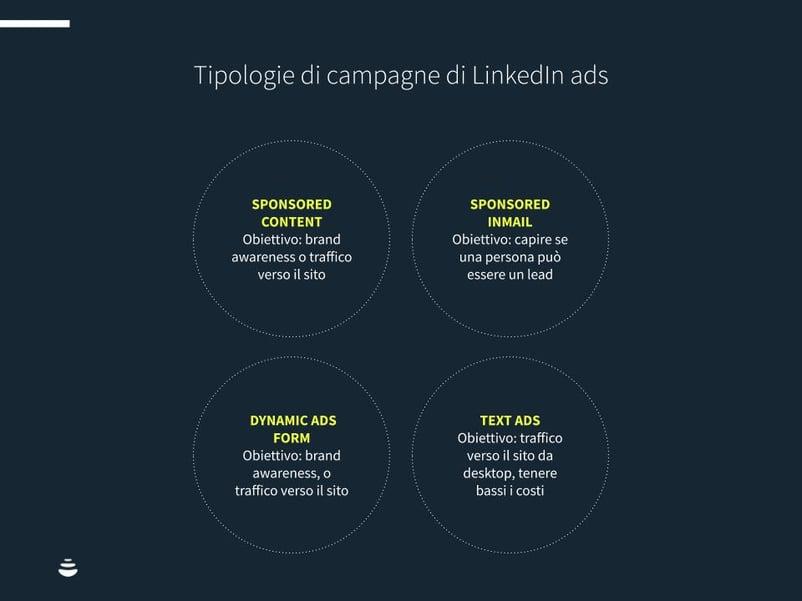 Linkedin-adv-chart-ads-fix