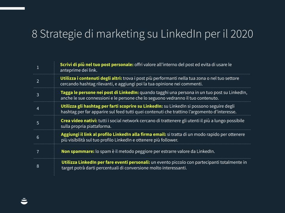 Linkedin-marketing-new-chart3