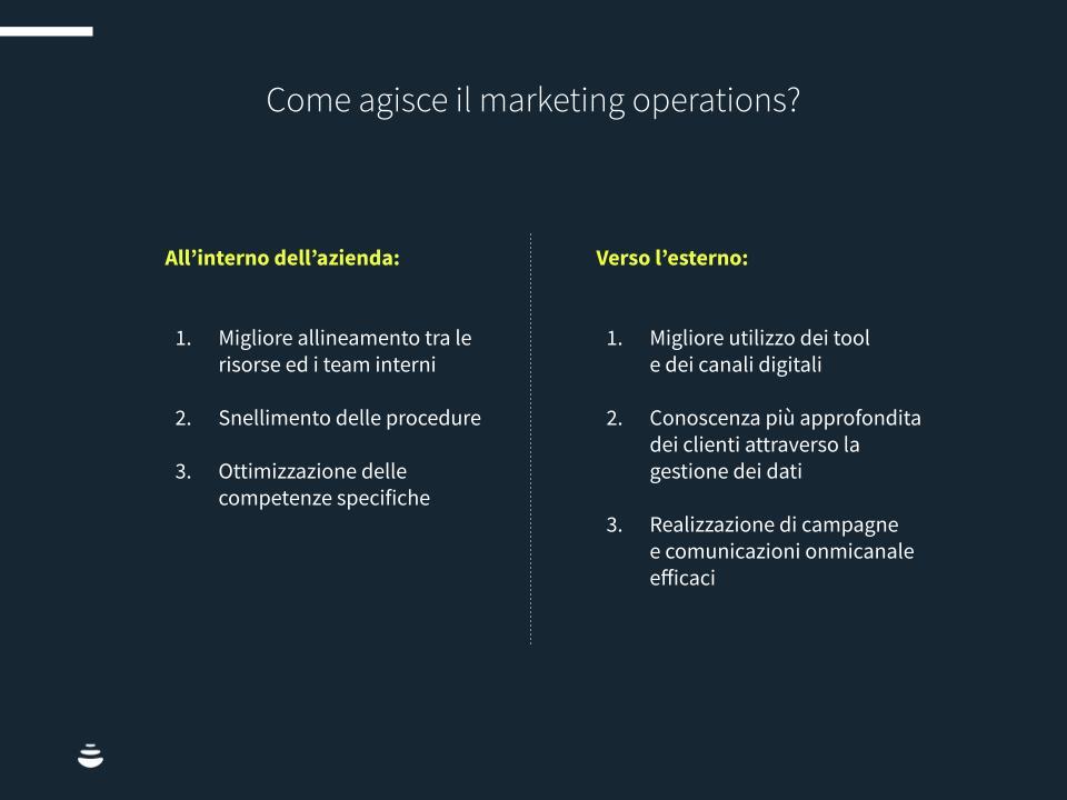 Marketing-operations-chart1