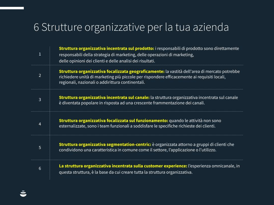 Marketing-team-chart1