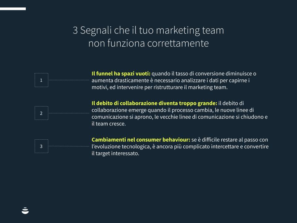Marketing-team-chart3