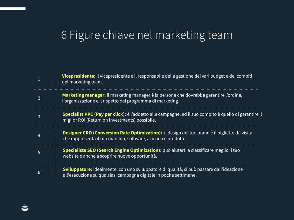 Marketing-team-chart4