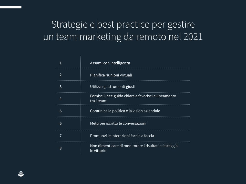 Mkt-team-remoto-chart
